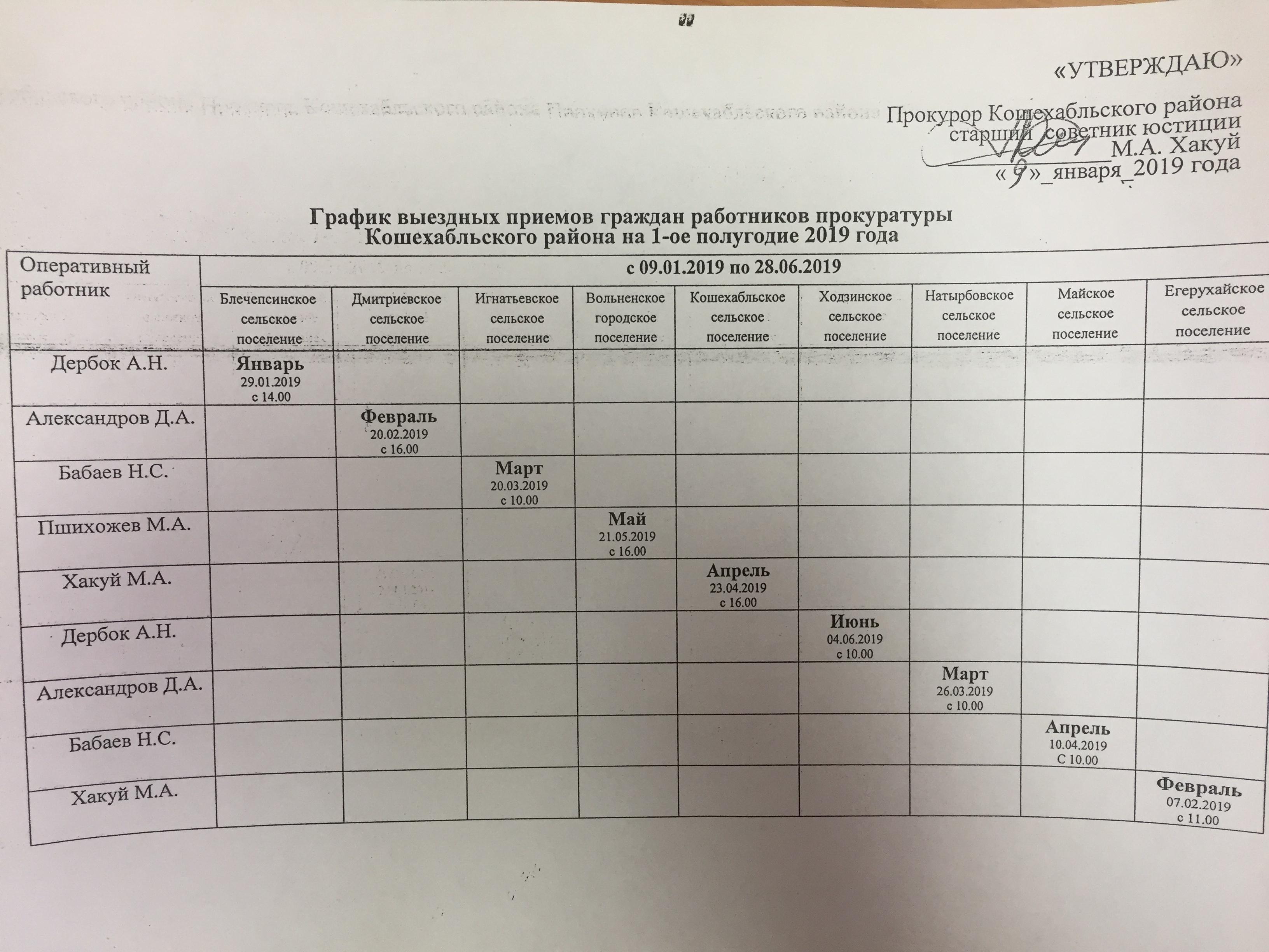 Купить больничный лист в Москве Коптево официально задним числом дешево 24 часа